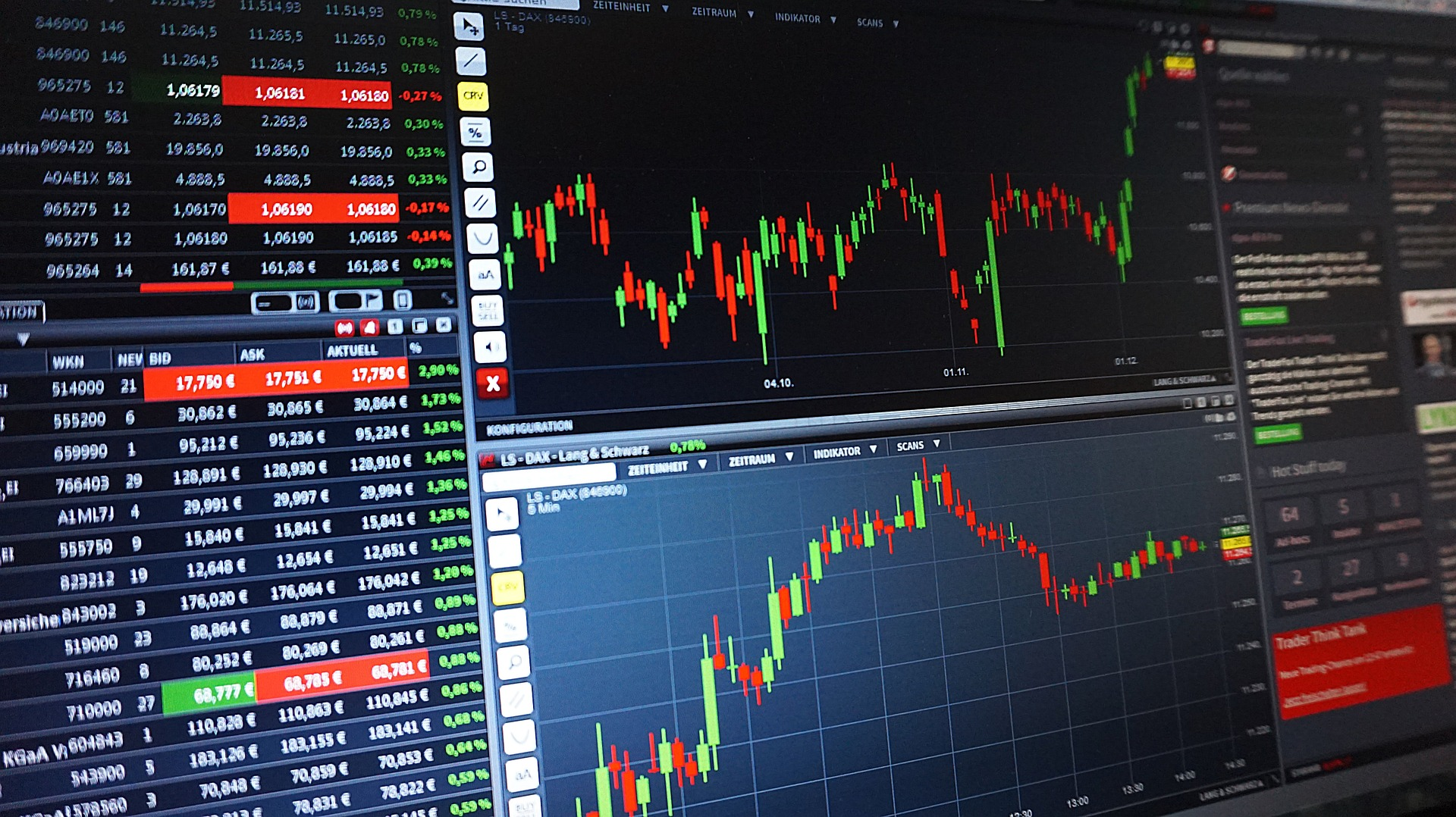 Einsteiger Aktien kaufen