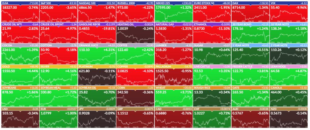 Börsenkrach 2020