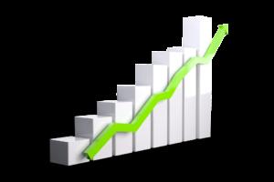 börse chartanalyse