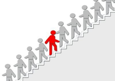 Abwärtstrend Stufenförmig