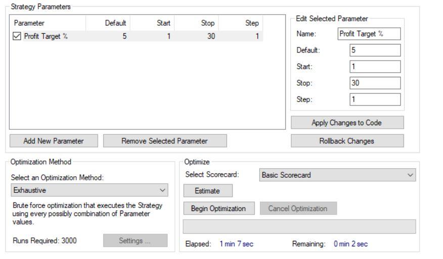 Backtesting Optimizer Parameter