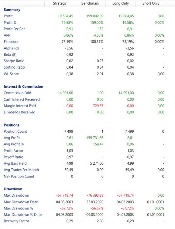 Factsheet Aktien Ausbrüche